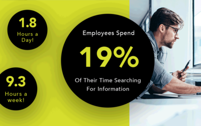 Bid Team Employees spend up to 60% of their time on unproductive tasks!